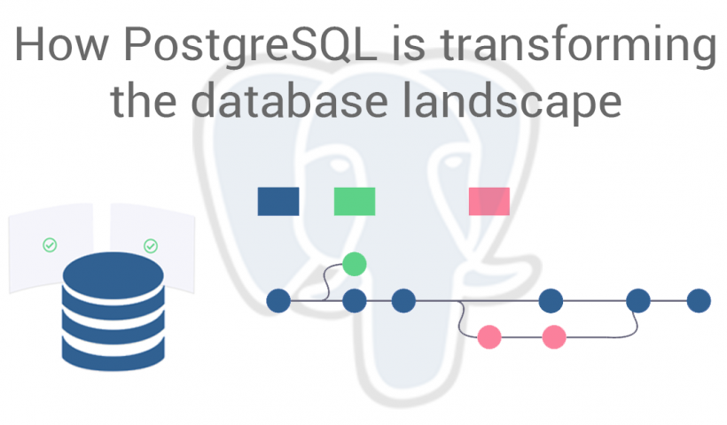 How PostgreSQL is transforming the database landscape for good